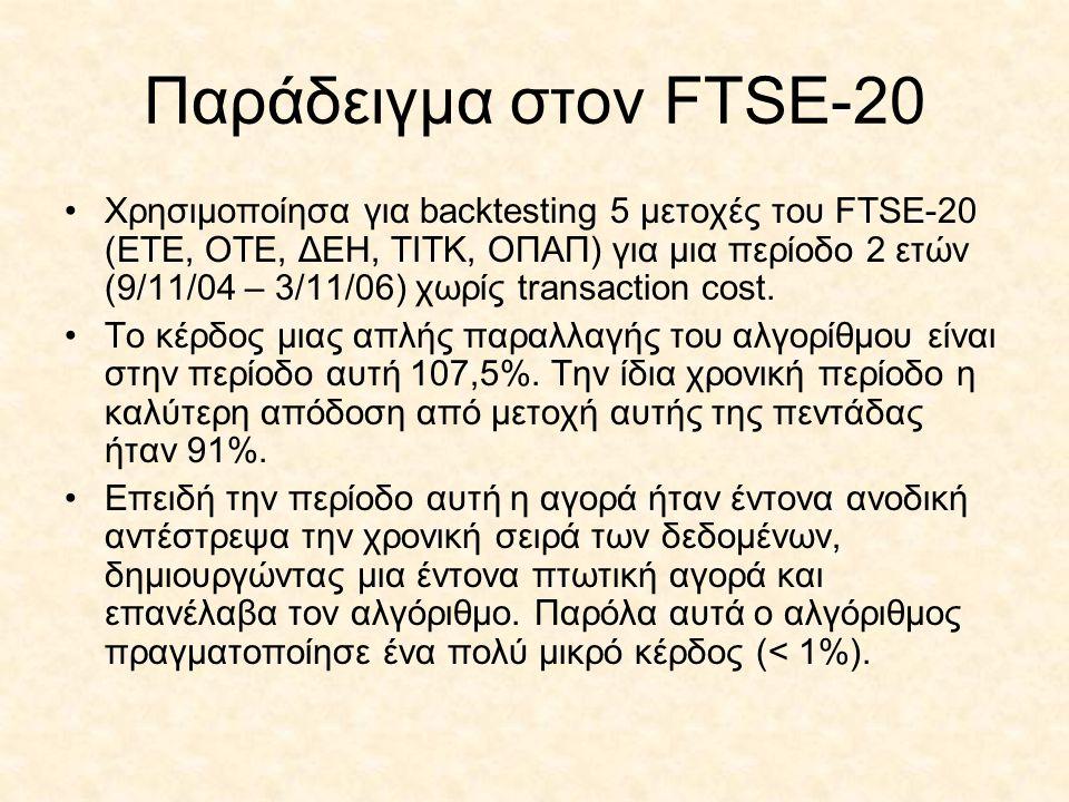 Παράδειγμα στον FTSE-20 Χρησιμοποίησα για backtesting 5 μετοχές του FTSE-20 (ΕΤΕ, ΟΤΕ, ΔΕΗ, ΤΙΤΚ, ΟΠΑΠ) για μια περίοδο 2 ετών (9/11/04 – 3/11/06) χωρίς transaction cost.
