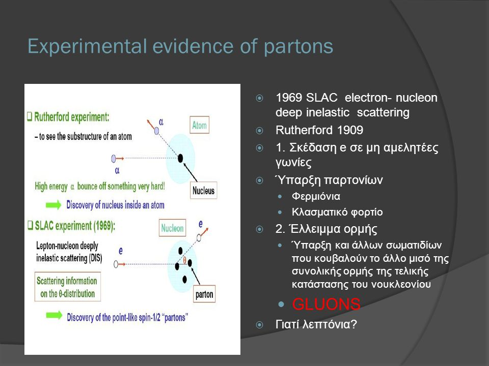 Experimental evidence of partons  1969 SLAC electron- nucleon deep inelastic scattering  Rutherford 1909  1. Σκέδαση e σε μη αμελητέες γωνίες  Ύπα