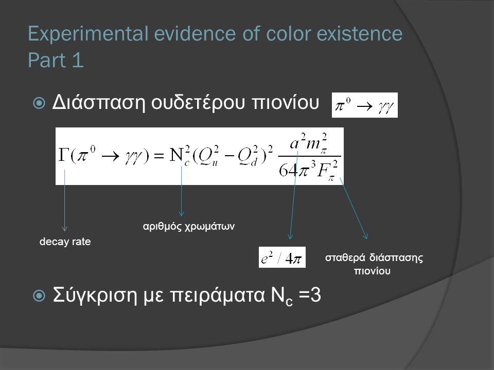Experimental evidence of color existence Part 1  Διάσπαση ουδετέρου πιονίου αριθμός χρωμάτων decay rate σταθερά διάσπασης πιονίου  Σύγκριση με πειράματα N c =3
