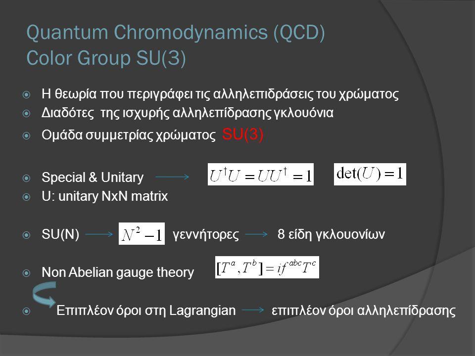 Quantum Chromodynamics (QCD) Color Group SU(3)  Η θεωρία που περιγράφει τις αλληλεπιδράσεις του χρώματος  Διαδότες της ισχυρής αλληλεπίδρασης γκλουό