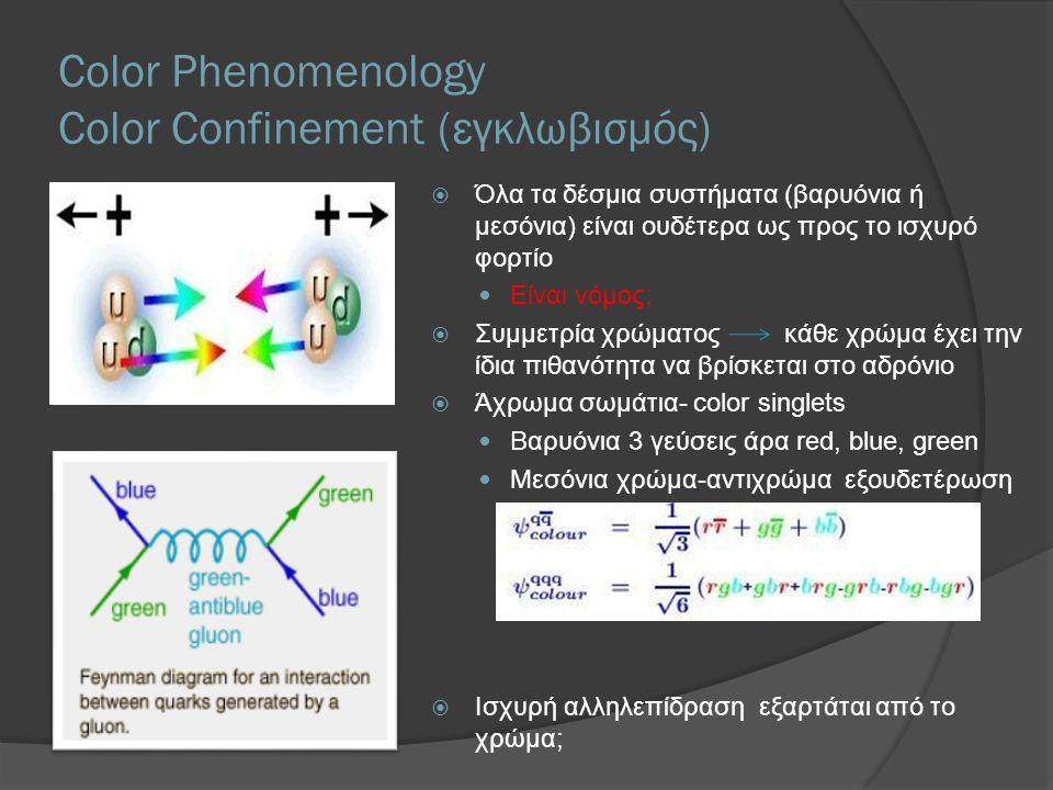 Color Phenomenology Color Confinement (εγκλωβισμός)  Όλα τα δέσμια συστήματα (βαρυόνια ή μεσόνια) είναι ουδέτερα ως προς το ισχυρό φορτίο Είναι νόμος;  Συμμετρία χρώματος κάθε χρώμα έχει την ίδια πιθανότητα να βρίσκεται στο αδρόνιο  Άχρωμα σωμάτια- color singlets Βαρυόνια 3 γεύσεις άρα red, blue, green Μεσόνια χρώμα-αντιχρώμα εξουδετέρωση  Ισχυρή αλληλεπίδραση εξαρτάται από το χρώμα;
