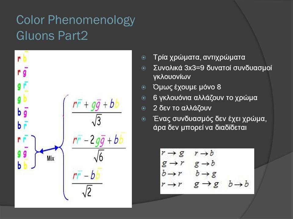Color Phenomenology Gluons Part2  Τρία χρώματα, αντιχρώματα  Συνολικά 3x3=9 δυνατοί συνδυασμοί γκλουονίων  Όμως έχουμε μόνο 8  6 γκλουόνια αλλάζουν το χρώμα  2 δεν το αλλάζουν  Ένας συνδυασμός δεν έχει χρώμα, άρα δεν μπορεί να διαδίδεται