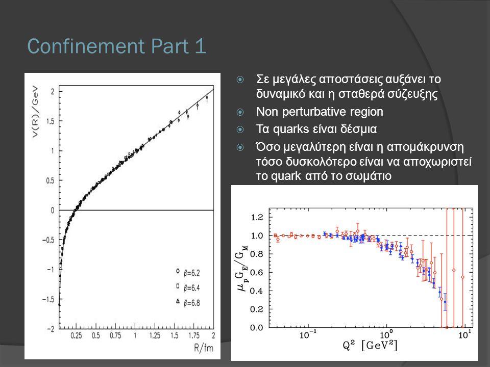 Confinement Part 1  Σε μεγάλες αποστάσεις αυξάνει το δυναμικό και η σταθερά σύζευξης  Non perturbative region  Τα quarks είναι δέσμια  Όσο μεγαλύτερη είναι η απομάκρυνση τόσο δυσκολότερο είναι να αποχωριστεί το quark από το σωμάτιο