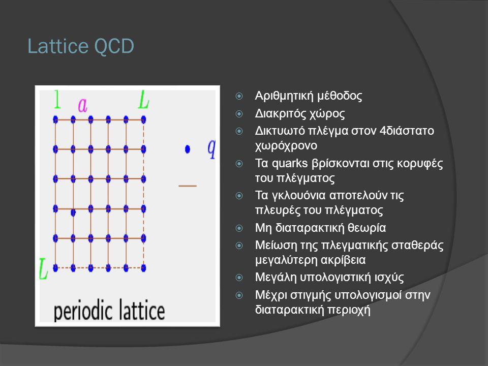 Lattice QCD  Αριθμητική μέθοδος  Διακριτός χώρος  Δικτυωτό πλέγμα στον 4διάστατο χωρόχρονο  Τα quarks βρίσκονται στις κορυφές του πλέγματος  Τα γκλουόνια αποτελούν τις πλευρές του πλέγματος  Μη διαταρακτική θεωρία  Μείωση της πλεγματικής σταθεράς μεγαλύτερη ακρίβεια  Μεγάλη υπολογιστική ισχύς  Μέχρι στιγμής υπολογισμοί στην διαταρακτική περιοχή