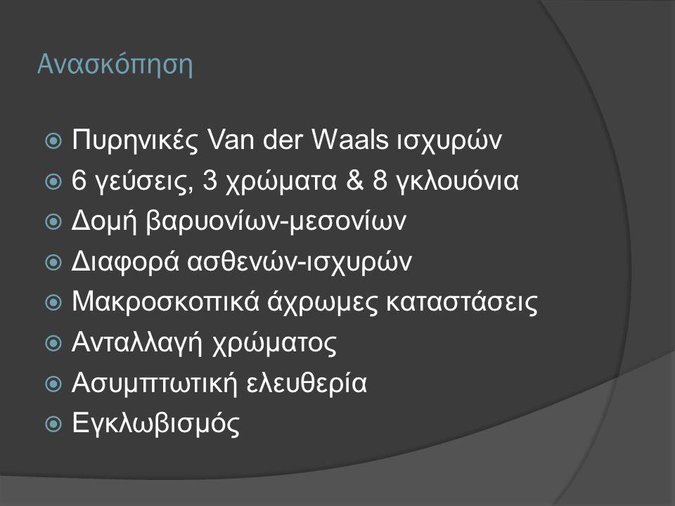 Ανασκόπηση  Πυρηνικές Van der Waals ισχυρών  6 γεύσεις, 3 χρώματα & 8 γκλουόνια  Δομή βαρυονίων-μεσονίων  Διαφορά ασθενών-ισχυρών  Μακροσκοπικά άχρωμες καταστάσεις  Ανταλλαγή χρώματος  Ασυμπτωτική ελευθερία  Εγκλωβισμός