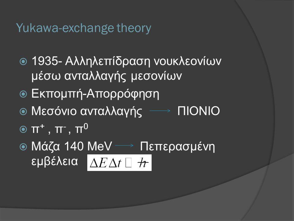 Yukawa-exchange theory  1935- Αλληλεπίδραση νουκλεονίων μέσω ανταλλαγής μεσονίων  Εκπομπή-Απορρόφηση  Μεσόνιο ανταλλαγής ΠΙΟΝΙΟ  π +, π -, π 0  Μ