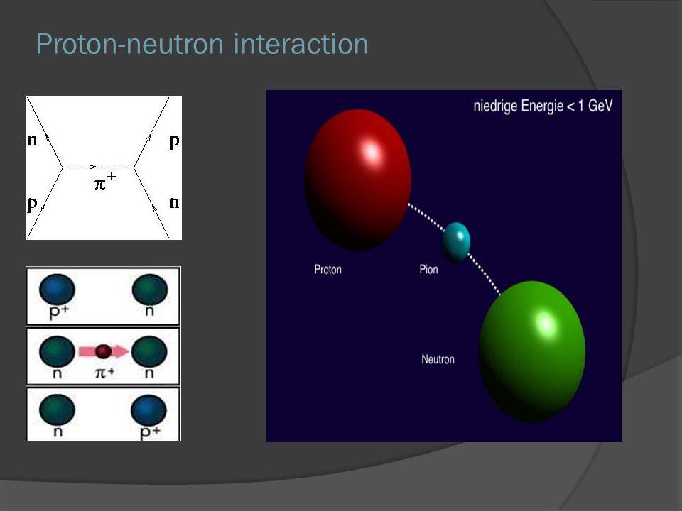 Proton-neutron interaction