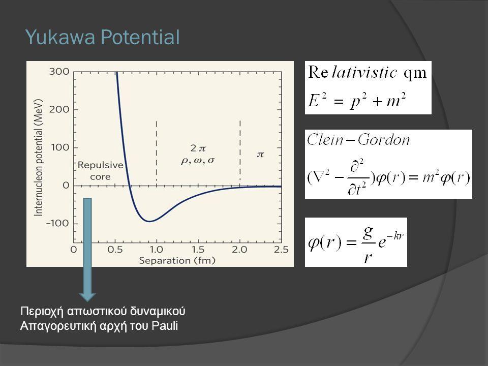 Nuclear forces Van der Waals of strong interactions  Ουδέτερα μόρια σε μικρές αποστάσεις ''φαίνεται'' η κατανομή φορτίου των ατόμων  Νουκλεόνια σε αποστάσεις μερικών fm ''ουδέτερα''  Σε αποστάσεις 1 fm εμφανίζεται η κατανομή του ισχυρού φορτίου Αλληλεπίδραση ισχυρού φορτίου