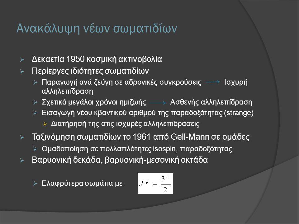 Ανακάλυψη νέων σωματιδίων  Δεκαετία 1950 κοσμική ακτινοβολία  Περίεργες ιδιότητες σωματιδίων  Παραγωγή ανά ζεύγη σε αδρονικές συγκρούσεις Ισχυρή αλληλεπίδραση  Σχετικά μεγάλοι χρόνοι ημιζωής Ασθενής αλληλεπίδραση  Εισαγωγή νέου κβαντικού αριθμού της παραδοξότητας (strange)  Διατήρησή της στις ισχυρές αλληλεπιδράσεις  Ταξινόμηση σωματιδίων το 1961 από Gell-Mann σε ομάδες  Ομαδοποίηση σε πολλαπλότητες isospin, παραδοξότητας  Βαρυονική δεκάδα, βαρυονική-μεσονική οκτάδα  Ελαφρύτερα σωμάτια με