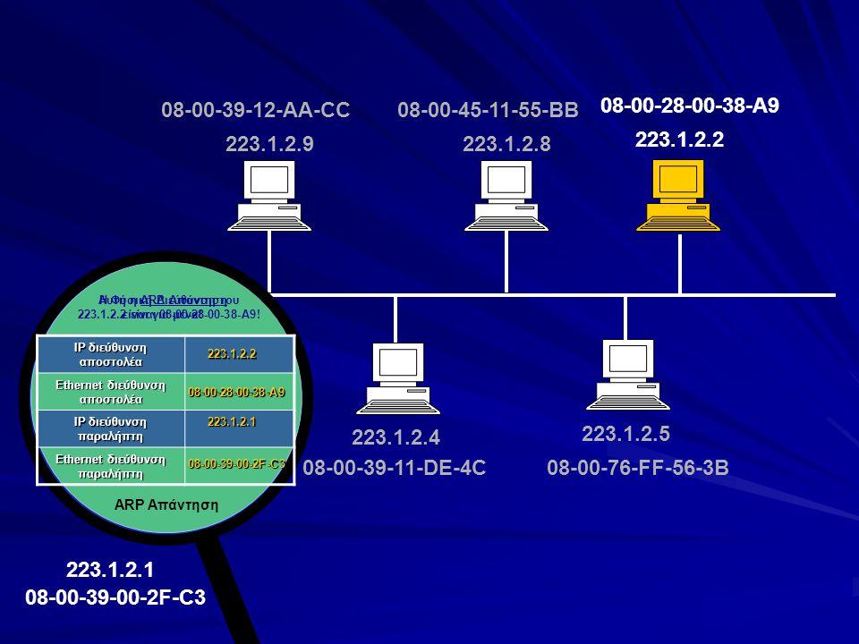 223.1.2.1 08-00-39-00-2F-C3 223.1.2.2 223.1.2.1 223.1.2.4 223.1.2.5 223.1.2.8223.1.2.9 08-00-39-00-2F-C3 08-00-39-11-DE-4C08-00-76-FF-56-3B 08-00-45-1