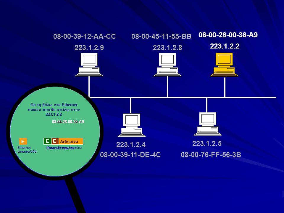 08-00-39-00-2F-C3 223.1.2.2 223.1.2.1 223.1.2.4 223.1.2.5 223.1.2.8223.1.2.9 08-00-39-00-2F-C3 08-00-39-11-DE-4C08-00-76-FF-56-3B 08-00-45-11-55-BB08-