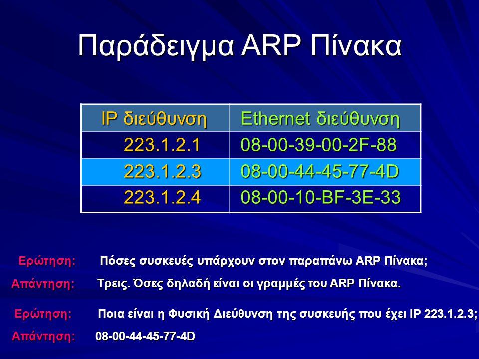 Πώς λειτουργεί το πρωτόκολλο ARP;  Μόλις το ARP πάρει μία IP διεύθυνση, ψάχνει τον ARP πίνακα για να δει αν υπάρχει εγγραφή που να αντιστοιχεί σε αυτή την IP διεύθυνση  Αν υπάρχει εγγραφή, τότε επιστρέφει την αντίστοιχη φυσική διεύθυνση  Διαφορετικά, αν δεν υπάρχει, στέλνει ένα ειδικό μήνυμα που ονομάζεται ARP αίτηση σε όλες τις συσκευές του δικτύου  Εάν μία συσκευή αναγνωρίσει στην IP διεύθυνση προορισμού της αίτησης, τη δική της ΙΡ διεύθυνση, στέλνει μία ARP απάντηση με τη δική της φυσική διεύθυνση στη συσκευή που έστειλε την ARP αίτηση.