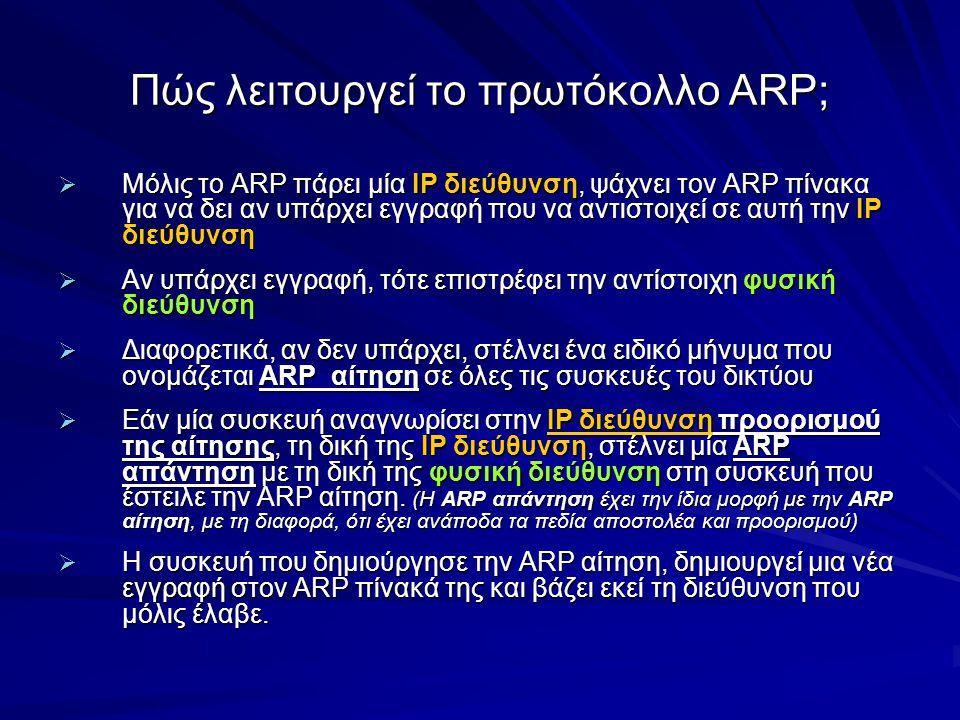 Πώς λειτουργεί το πρωτόκολλο ARP;  Μόλις το ARP πάρει μία IP διεύθυνση, ψάχνει τον ARP πίνακα για να δει αν υπάρχει εγγραφή που να αντιστοιχεί σε αυτ