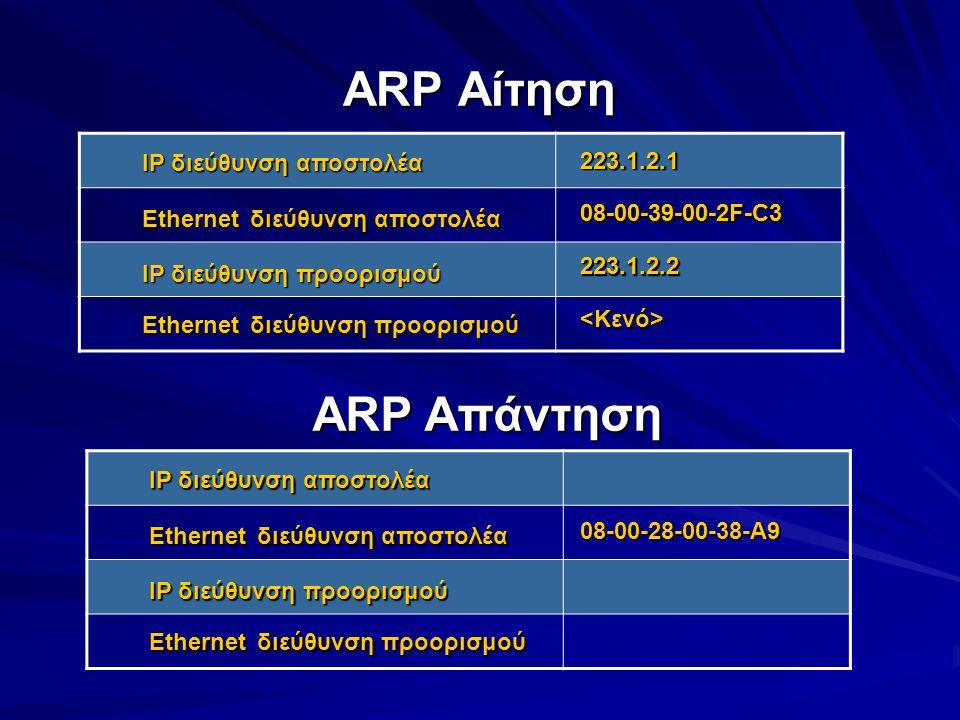 ARP Αίτηση IP διεύθυνση αποστολέα Ethernet διεύθυνση αποστολέα IP διεύθυνση προορισμού Ethernet διεύθυνση προορισμού 223.1.2.1 08-00-39-00-2F-C3 223.1