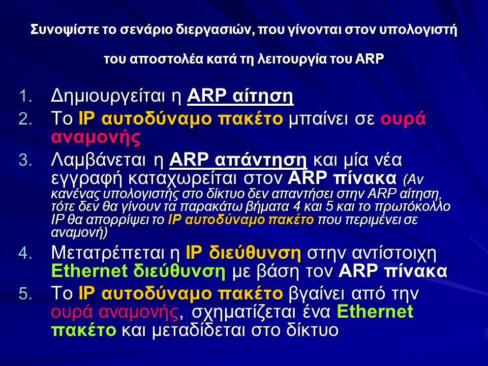 Συνοψίστε το σενάριο διεργασιών, που γίνονται στον υπολογιστή του αποστολέα κατά τη λειτουργία του ARP 1. Δημιουργείται η ARP αίτηση 2. Το IP αυτοδύνα