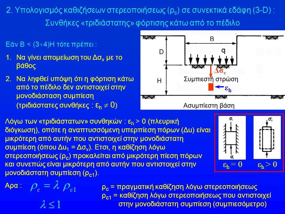 Συνθήκες «τριδιάστατης» φόρτισης κάτω από το πέδιλο Δσ v Εάν Β < (3  4)Η τότε πρέπει : 1.Να γίνει απομείωση του Δσ v με το βάθος 2.Να ληφθεί υπόψη ότ