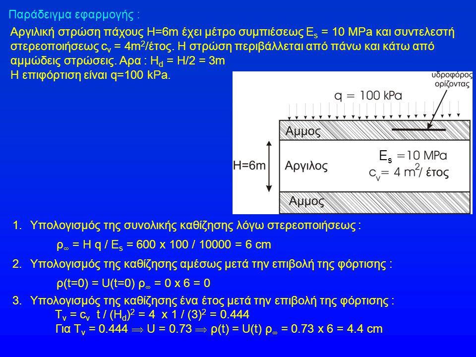 Παράδειγμα εφαρμογής : Αργιλική στρώση πάχους Η=6m έχει μέτρο συμπιέσεως E s = 10 MPa και συντελεστή στερεοποιήσεως c v = 4m 2 /έτος. Η στρώση περιβάλ