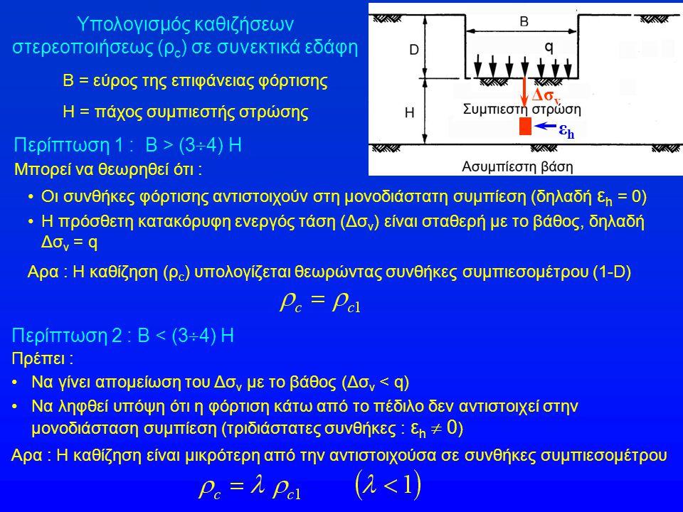 Υπολογισμός καθιζήσεων στερεοποιήσεως (ρ c ) σε συνεκτικά εδάφη Δσ v εhεh Β = εύρος της επιφάνειας φόρτισης Η = πάχος συμπιεστής στρώσης Περίπτωση 1 :