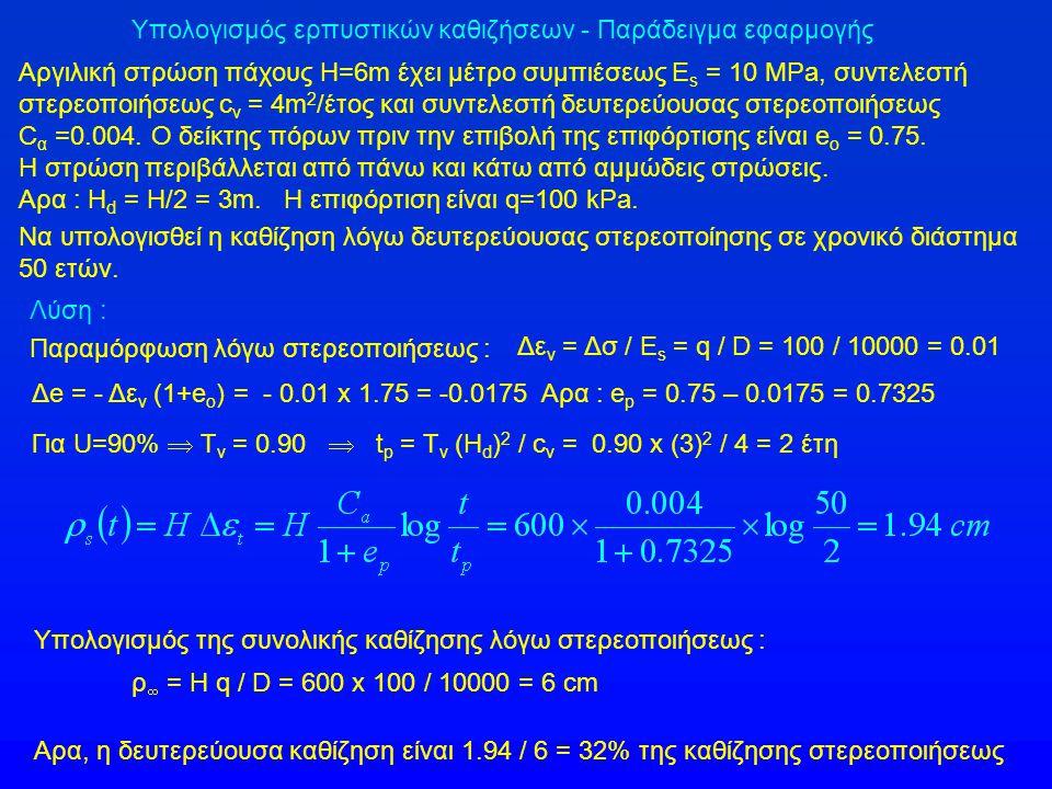 Υπολογισμός ερπυστικών καθιζήσεων - Παράδειγμα εφαρμογής Αργιλική στρώση πάχους Η=6m έχει μέτρο συμπιέσεως E s = 10 MPa, συντελεστή στερεοποιήσεως c v