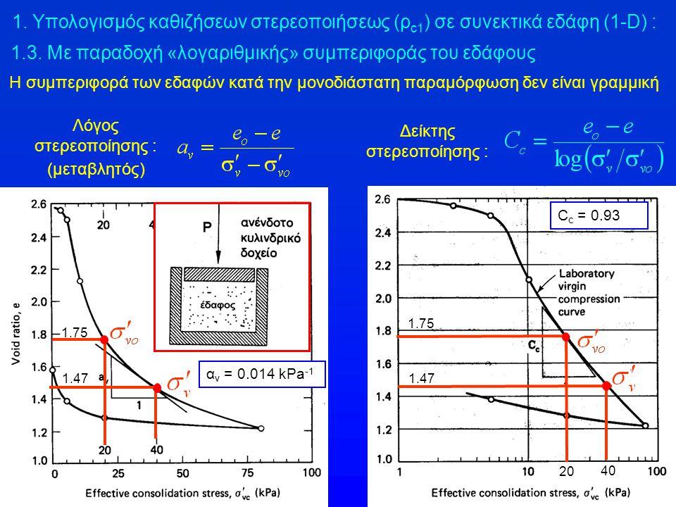 1.3. Με παραδοχή «λογαριθμικής» συμπεριφοράς του εδάφους Η συμπεριφορά των εδαφών κατά την μονοδιάστατη παραμόρφωση δεν είναι γραμμική Δείκτης στερεοπ