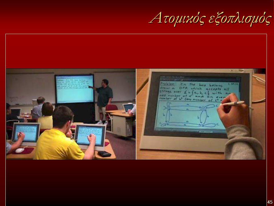 45 Ατομικός εξοπλισμός Κάθε αίθουσα θα παρέχει: –Πολλαπλές κοινές αλληλεπιδραστικές επιφάνειες (interactive walls / interactive tables/ digital whiteboards) όπου συνήθως δουλεύουν ομάδες ατόμων (με εστίαση στη συνεργατική μάθηση)
