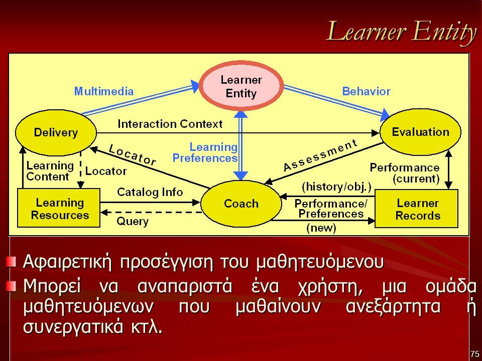 Learner Entity Αφαιρετική προσέγγιση του μαθητευόμενου Μπορεί να αναπαριστά ένα χρήστη, μια ομάδα μαθητευόμενων που μαθαίνουν ανεξάρτητα ή συνεργατικά κτλ.