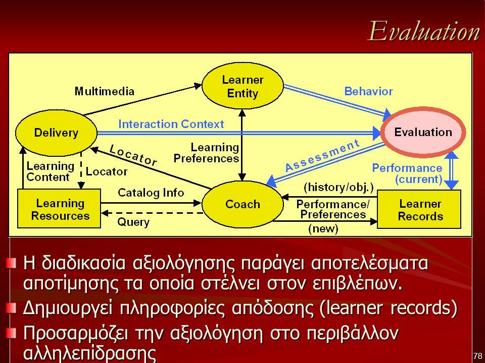 Evaluation Η διαδικασία αξιολόγησης παράγει αποτελέσματα αποτίμησης τα οποία στέλνει στον επιβλέπων.