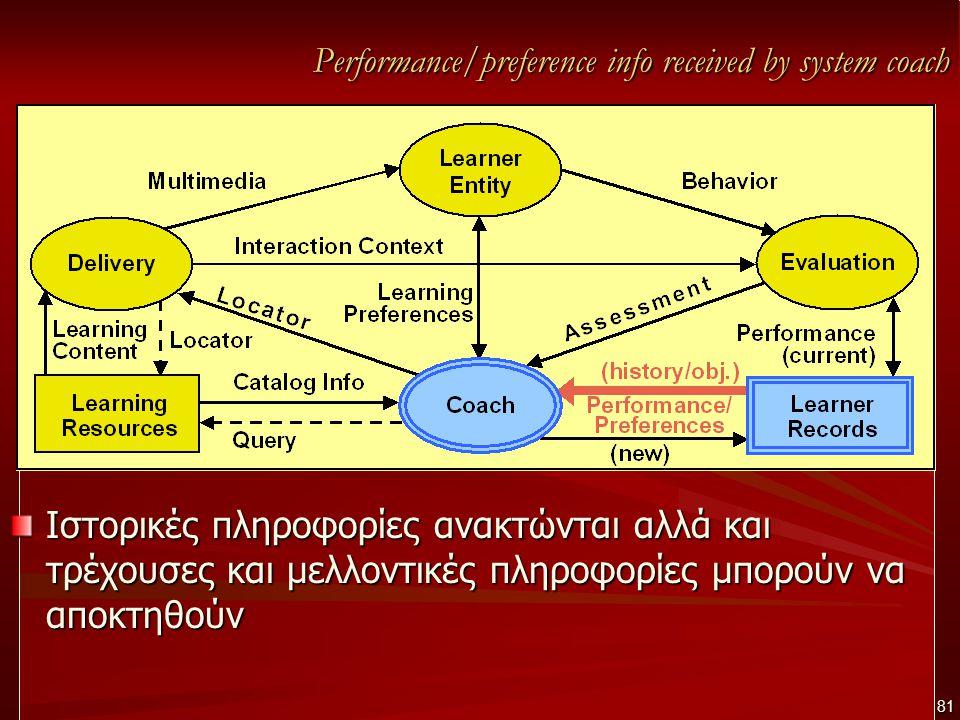 Performance/preference info received by system coach Ιστορικές πληροφορίες ανακτώνται αλλά και τρέχουσες και μελλοντικές πληροφορίες μπορούν να αποκτη