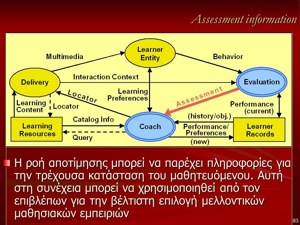 Assessment information Η ροή αποτίμησης μπορεί να παρέχει πληροφορίες για την τρέχουσα κατάσταση του μαθητευόμενου.