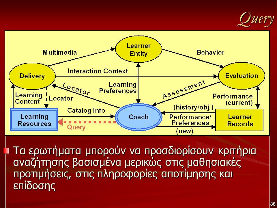 Query Τα ερωτήματα μπορούν να προσδιορίσουν κριτήρια αναζήτησης βασισμένα μερικώς στις μαθησιακές προτιμήσεις, στις πληροφορίες αποτίμησης και επίδοσης 88