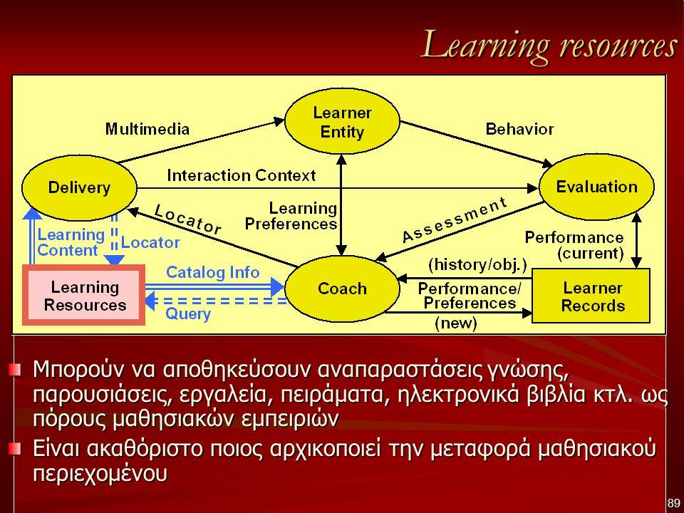 Learning resources Μπορούν να αποθηκεύσουν αναπαραστάσεις γνώσης, παρουσιάσεις, εργαλεία, πειράματα, ηλεκτρονικά βιβλία κτλ.