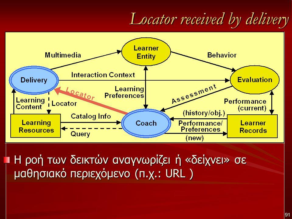 Locator received by delivery Η ροή των δεικτών αναγνωρίζει ή «δείχνει» σε μαθησιακό περιεχόμενο (π.χ.: URL ) 91