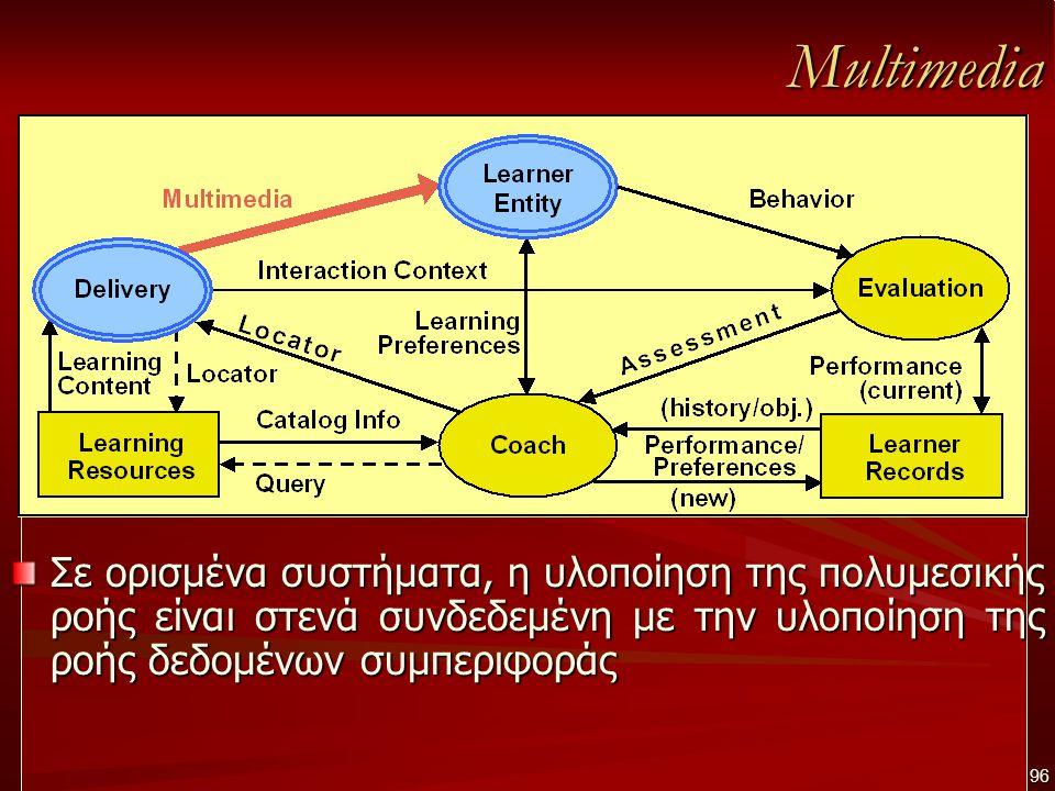 Multimedia Σε ορισμένα συστήματα, η υλοποίηση της πολυμεσικής ροής είναι στενά συνδεδεμένη με την υλοποίηση της ροής δεδομένων συμπεριφοράς 96