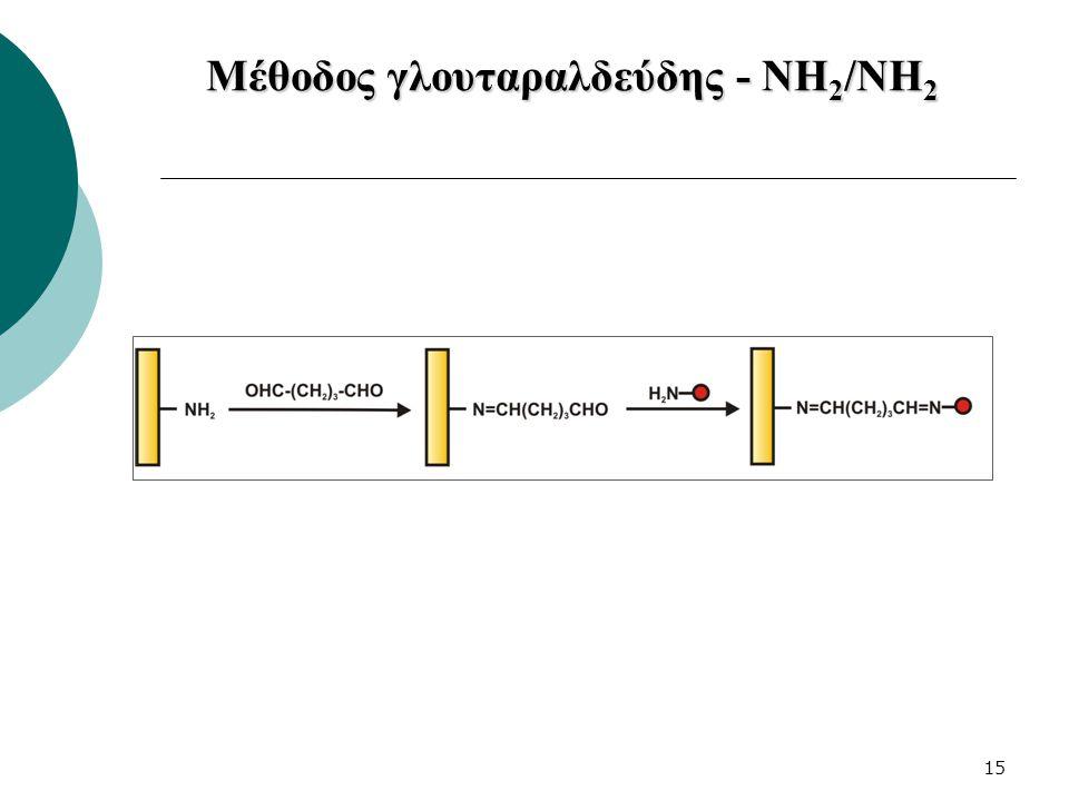 15 Μέθοδος γλουταραλδεύδης - NH 2 /ΝΗ 2