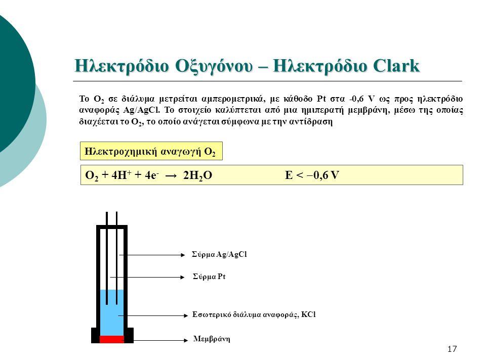 17 Ηλεκτρόδιο Οξυγόνου – Ηλεκτρόδιο Clark Το Ο 2 σε διάλυμα μετρείται αμπερομετρικά, με κάθοδο Pt στα -0,6 V ως προς ηλεκτρόδιο αναφοράς Ag/AgCl. Το σ