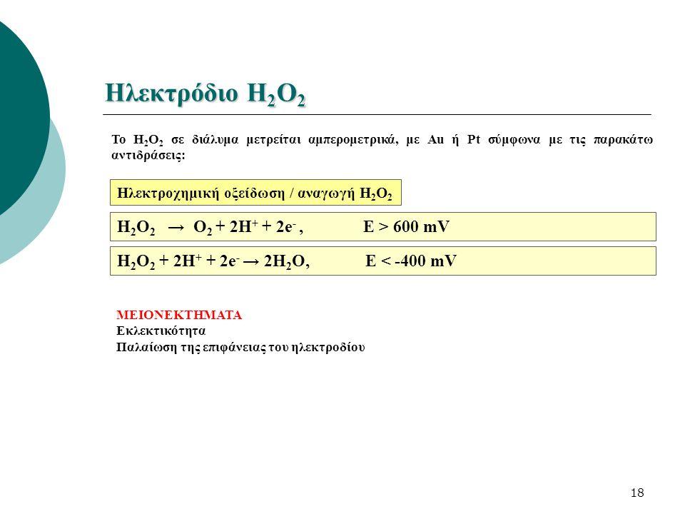 18 Ηλεκτρόδιο Η 2 Ο 2 Το Η 2 Ο 2 σε διάλυμα μετρείται αμπερομετρικά, με Au ή Pt σύμφωνα με τις παρακάτω αντιδράσεις: H 2 O 2 → O 2 + 2H + + 2e -, E >