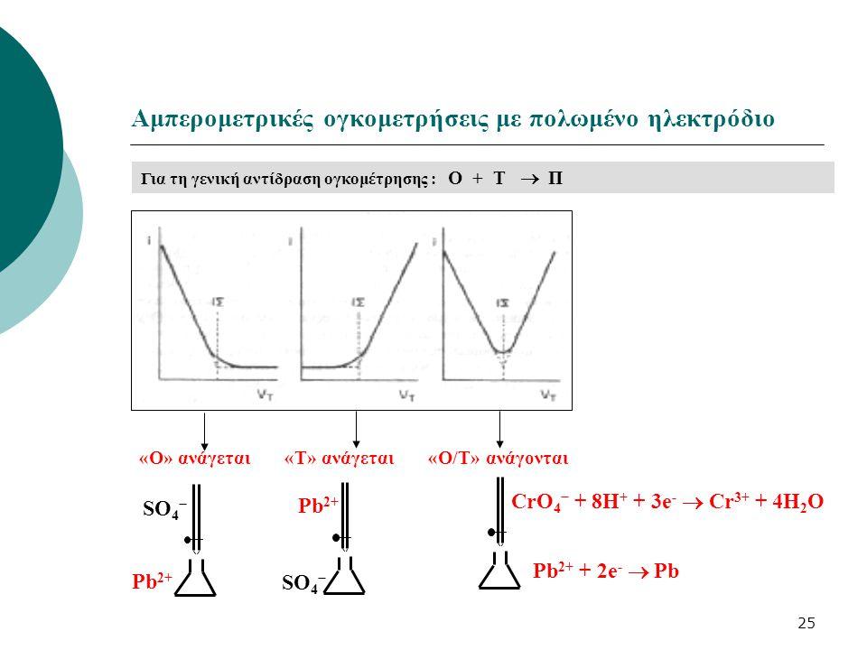 25 Αμπερομετρικές ογκομετρήσεις με πολωμένο ηλεκτρόδιο Για τη γενική αντίδραση ογκομέτρησης : Ο + Τ  Π «Ο» ανάγεται «Τ» ανάγεται «Ο/Τ» ανάγονται Pb 2