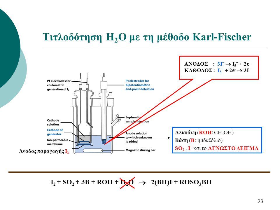 28 Τιτλοδότηση Η 2 Ο με τη μέθοδο Karl-Fischer Αλκοόλη (ROH: CH 3 OH) Βάση (Β: ιμιδαζόλιο) SO 2, I − και το ΑΓΝΩΣΤΟ ΔΕΙΓΜΑ Άνοδος παραγωγής Ι 2 I 2 +