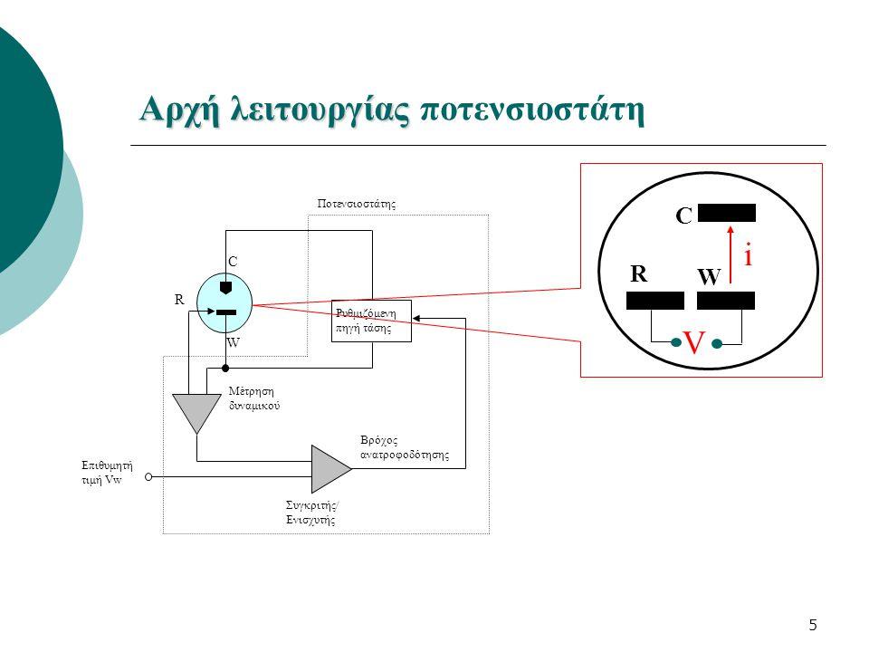 16 Αμπερομετρικός βιοαισθητήρας γλυκόζης Ακινητοποιημένη Οξειδάση της γλυκόζης (GOx) Ηλεκτρόδιο Au ή Pt Η2Ο2Η2Ο2 ΓΛΥΚΟΖΗ GOx Γλυκόζη + Ο 2 Γλυκονολακτόνη + Η 2 Ο 2 Ηλεκτρόδιο Οξυγόνου Ηλεκτρόδιο Η 2 Ο 2