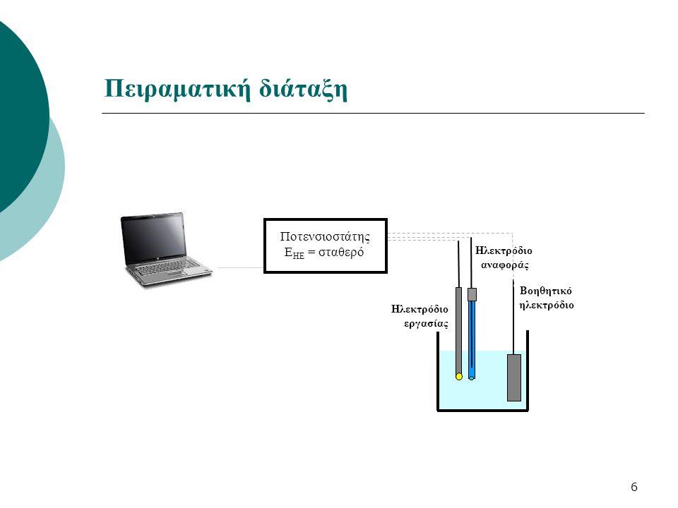 6 Πειραματική διάταξη Ηλεκτρόδιο εργασίας Ηλεκτρόδιο αναφοράς Βοηθητικό ηλεκτρόδιο Ποτενσιοστάτης Ε ΗΕ = σταθερό
