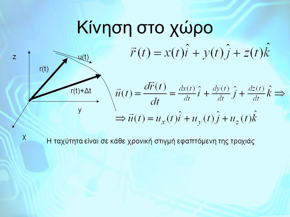 Κατ' αντιστοιχία, η επιτάχυνση στο χώρο είναι: Αν για παράδειγμα ένα κινητό εκτελεί ευθύγραμμη ομαλή κίνηση στη διεύθυνση του άξονα χ, και ευθύγραμμα ομαλά επιταχυνόμενη στον άξονα y και κινείται σε επίπεδο, θα είναι: