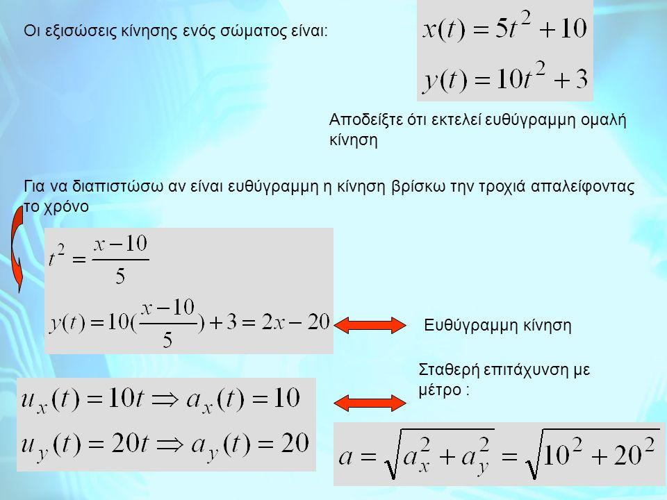 Παράδειγμα Σωματίδιο κινείται στο χώρο.