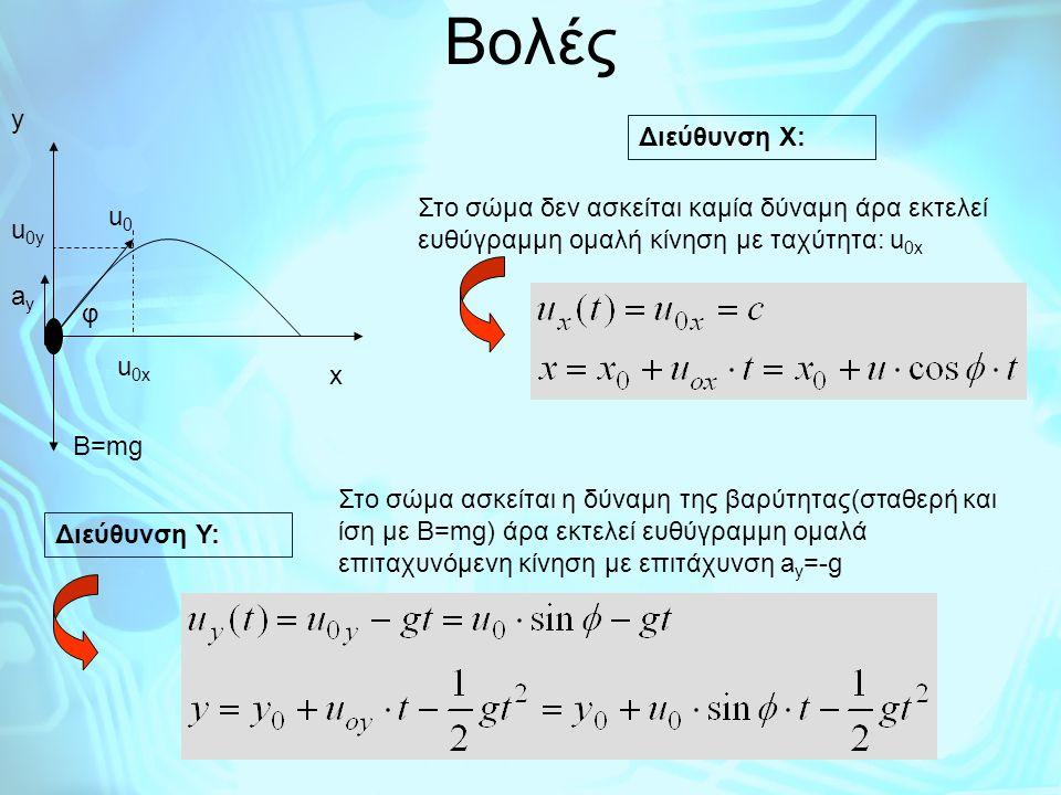 Βολές-συνέχεια x y u0u0 u 0x u 0y φ Διεύθυνση Χ: Διεύθυνση Υ: B=mg ayay Ποιό είναι το μέγιστο ύψος (h) του σώματος .