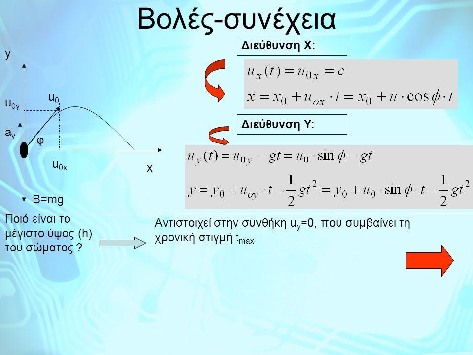 Βολές-συνέχεια x y u0u0 u 0x u 0y φ Διεύθυνση Υ: B=mg ayay Ποιό είναι το μέγιστο ύψος (h) του σώματος ?