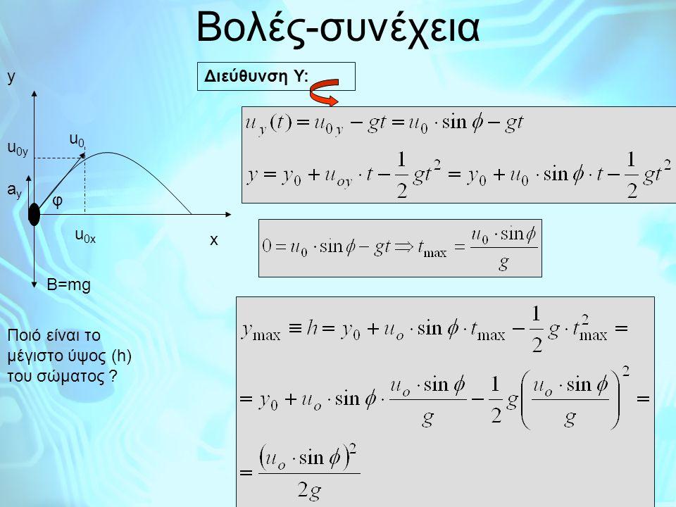 Βολές-συνέχεια x y u0u0 u 0x u 0y φ Διεύθυνση Χ: Διεύθυνση Υ: B=mg ayay Ποιά είναι η μέγιστη οριζόντια απόσταση που διανύει το σώμα (ΒΕΛΗΝΕΚΕΣ) Αντιστοιχεί στην συνθήκη y=0