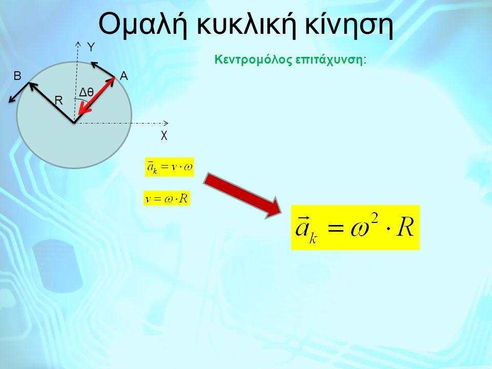 Σύνοψη Ευθύγραμμη κίνησηΚυκλική κίνηση Μετατόπιση: xΓωνιακή μετατόπιση: ω Ταχύτητα: υ=dx/dtΓωνιακή ταχύτητα : ω=dθ/dt Επιτρόχιος ταχύτητα: u=dS/dt u=ωR Επιτάχυνση : α=du/dtEπιτρόχιος επιτάχυνση :a=du/dt Γωνιακή επιτάχυνση: α=dω/dt a=αR Kεντρομόλος επιτάχυνση: α κ =ω 2 R Eυθύγραμμη ομαλή κίνηση:u=σταθερό x=x 0 +ut Ομαλή κυκλική κίνηση: ω=σταθερό θ=θ 0 +ωt Eυθύγραμμη ομαλά επιταχυνόμενη κίνηση u=u 0 +at X=x o +u o t+1/2at 2 u=u 0 +αt θ=θ o +u o t+1/2αt 2