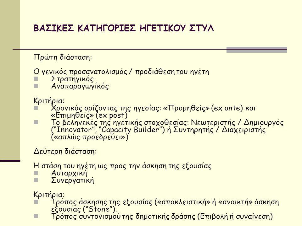 ΒΑΣΙΚΕΣ ΚΑΤΗΓΟΡΙΕΣ ΗΓΕΤΙΚΟΥ ΣΤΥΛ Πρώτη διάσταση: Ο γενικός προσανατολισμός / προδιάθεση του ηγέτη Στρατηγικός Αναπαραγωγίκός Κριτήρια: Χρονικός ορίζοντας της ηγεσίας: «Προμηθείς» (ex ante) και «Επιμηθείς» (ex post) Το βεληνεκές της ηγετικής στοχοθεσίας: Νεωτεριστής / Δημιουργός ( Innovator , Capacity Builder ) ή Συντηρητής / Διαχειριστής («απλώς προεδρεύει») Δεύτερη διάσταση: Η στάση του ηγέτη ως προς την άσκηση της εξουσίας Αυταρχική Συνεργατική Κριτήρια: Τρόπος άσκησης της εξουσίας («αποκλειστική» ή «ανοικτή» άσκηση εξουσίας ( Stone ).