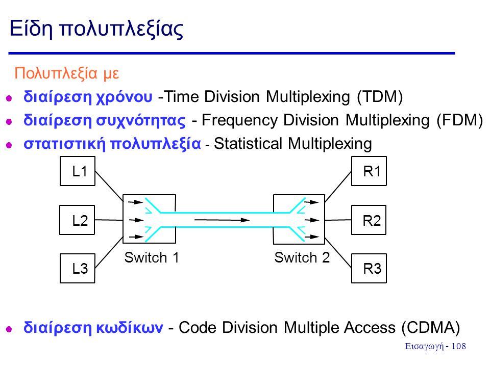 Εισαγωγή - 108 Είδη πολυπλεξίας Πολυπλεξία με διαίρεση χρόνου -Time Division Multiplexing (TDM) διαίρεση συχνότητας - Frequency Division Multiplexing (FDM) στατιστική πολυπλεξία - Statistical Multiplexing διαίρεση κωδίκων - Code Division Multiple Access (CDMA) L1 L2 L3 R1 R2 R3 Switch 1Switch 2