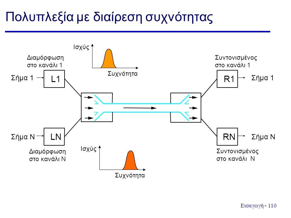 Εισαγωγή - 110 Πολυπλεξία με διαίρεση συχνότητας L1 LN R1 RN Σήμα 1 Σήμα N Συχνότητα Ισχύς Συχνότητα Ισχύς Διαμόρφωση στο κανάλι 1 Διαμόρφωση στο κανάλι N Συντονισμένος στο κανάλι 1 Συντονισμένος στο κανάλι N Σήμα 1 Σήμα N