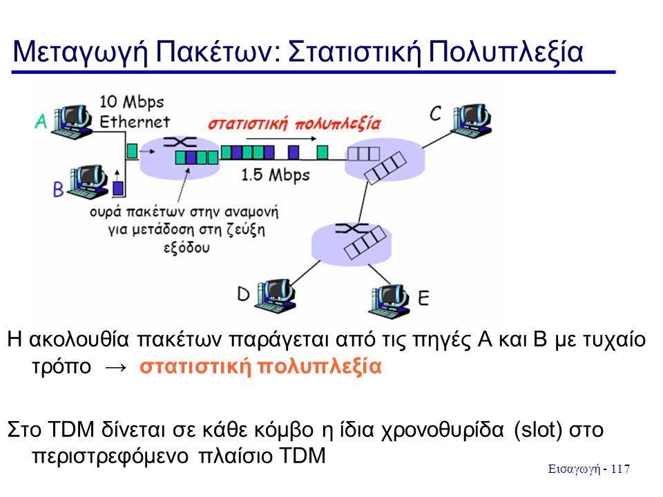 Εισαγωγή - 117 Μεταγωγή Πακέτων: Στατιστική Πολυπλεξία Η ακολουθία πακέτων παράγεται από τις πηγές Α και Β με τυχαίο τρόπο → στατιστική πολυπλεξία Στο TDM δίνεται σε κάθε κόμβο η ίδια χρονοθυρίδα (slot) στο περιστρεφόμενο πλαίσιο TDM